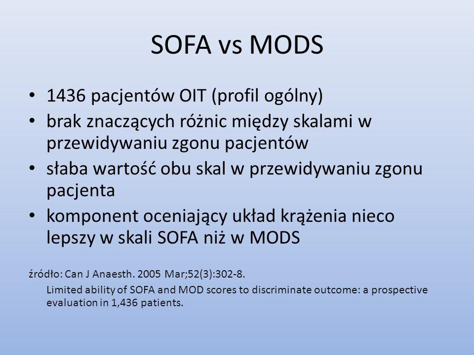 SOFA vs MODS 1436 pacjentów OIT (profil ogólny)