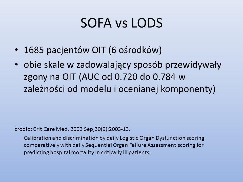 SOFA vs LODS 1685 pacjentów OIT (6 ośrodków)