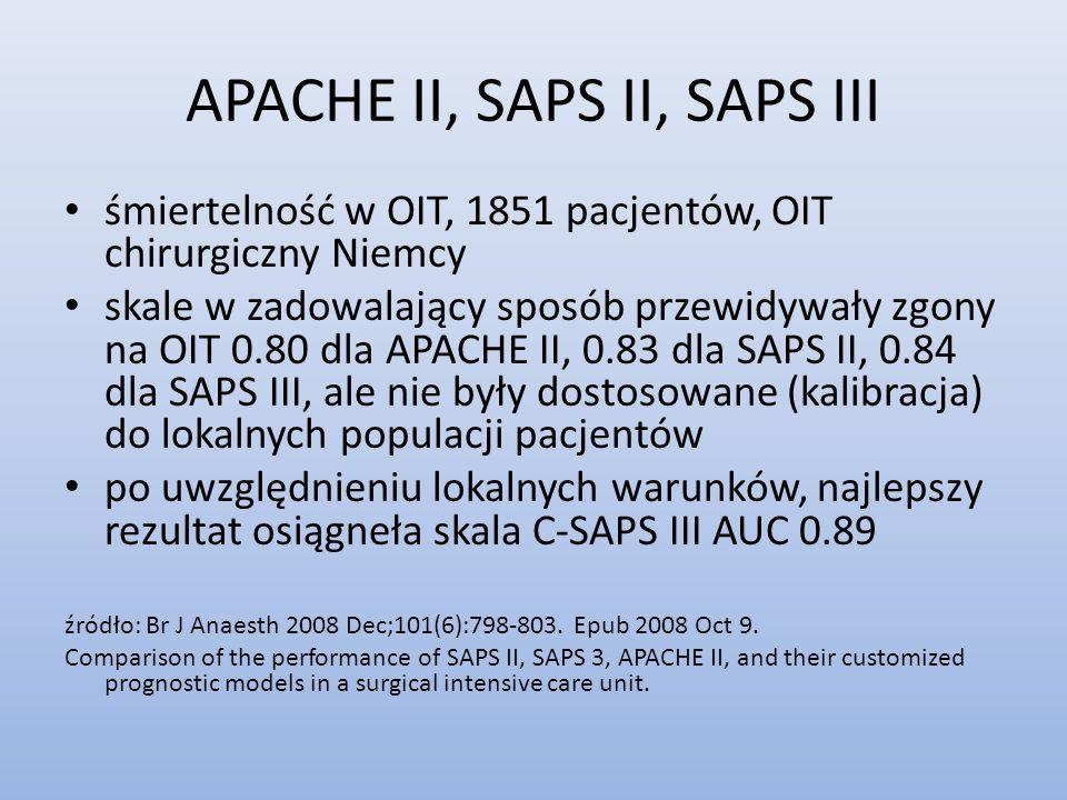 APACHE II, SAPS II, SAPS III