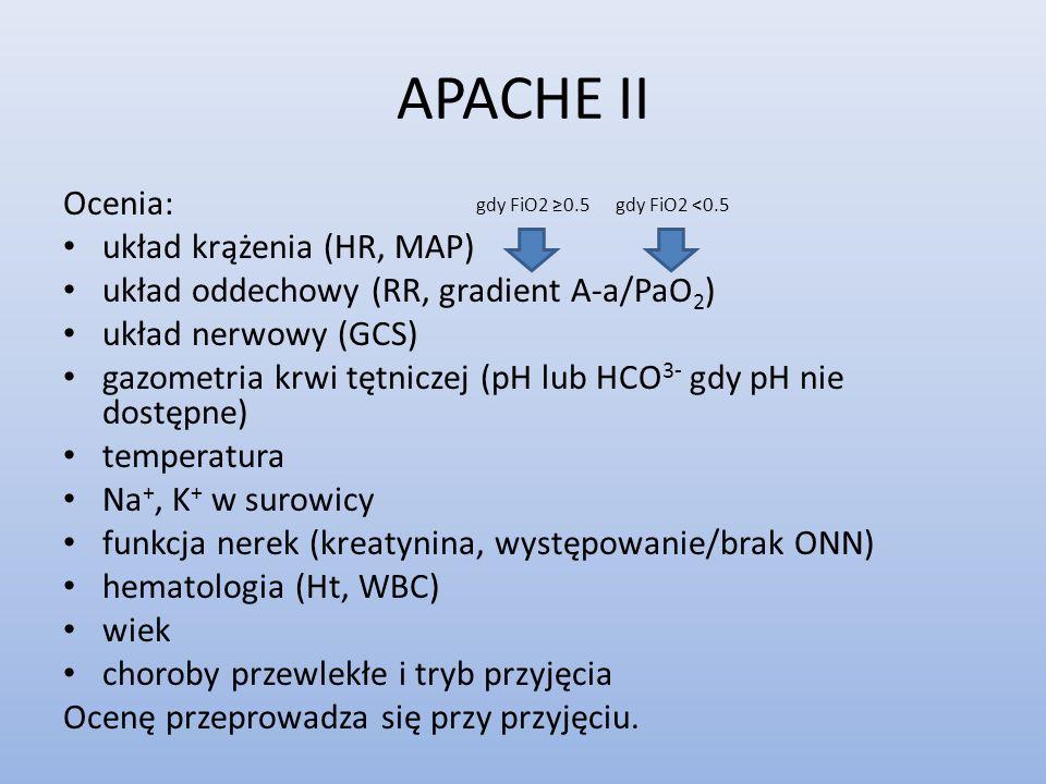 APACHE II Ocenia: układ krążenia (HR, MAP)