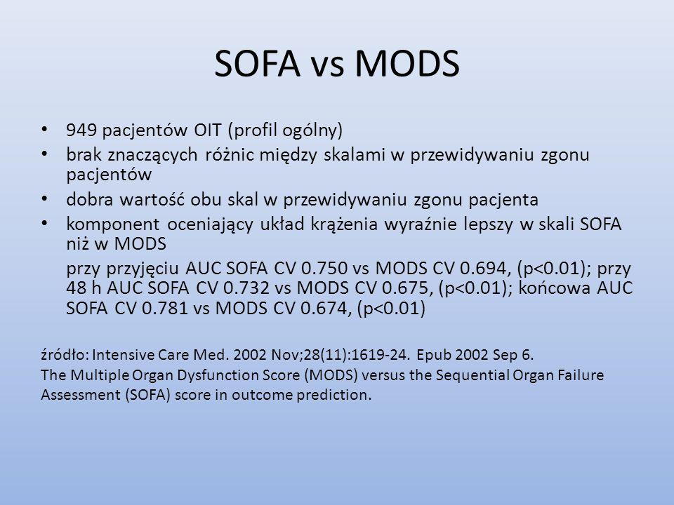 SOFA vs MODS 949 pacjentów OIT (profil ogólny)