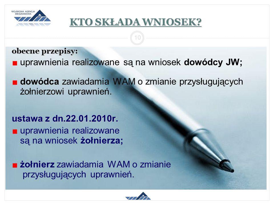 KTO SKŁADA WNIOSEK uprawnienia realizowane są na wniosek dowódcy JW;