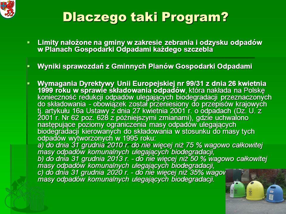 Dlaczego taki Program Limity nałożone na gminy w zakresie zebrania i odzysku odpadów w Planach Gospodarki Odpadami każdego szczebla.