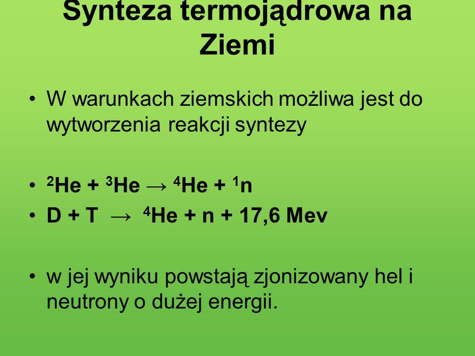 Synteza termojądrowa na Ziemi