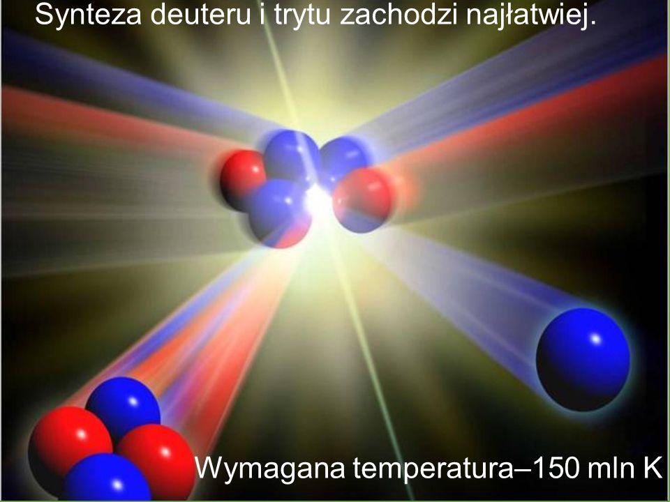 Synteza deuteru i trytu zachodzi najłatwiej.