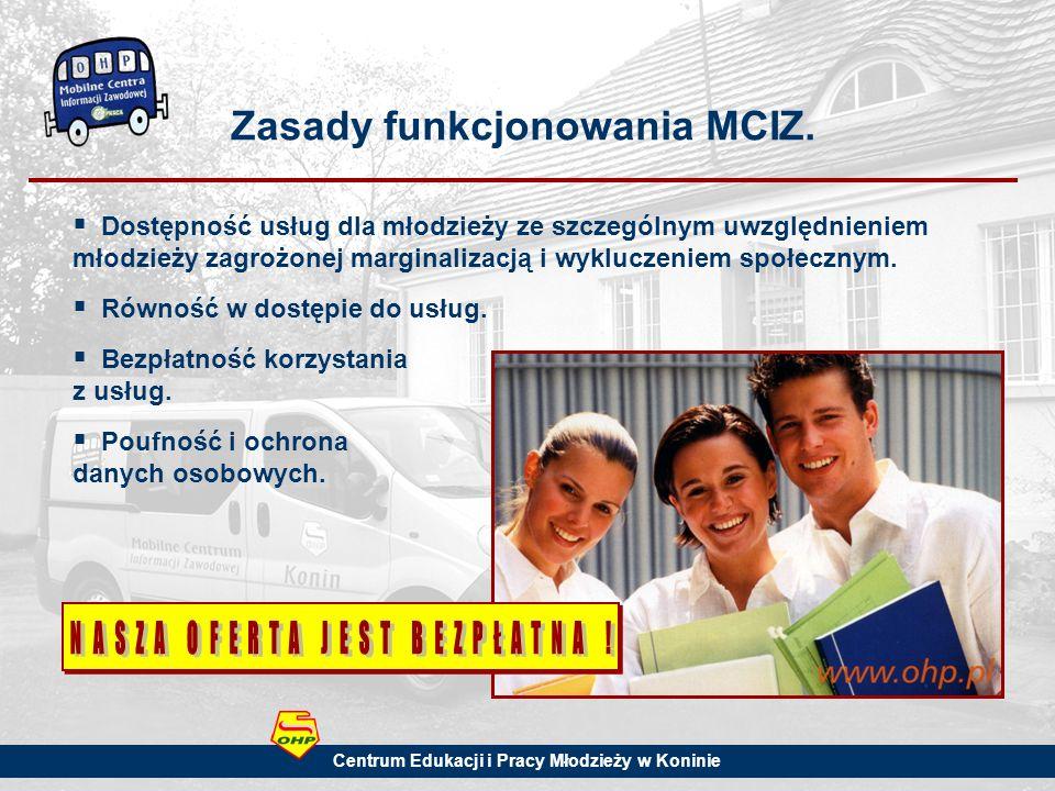 Zasady funkcjonowania MCIZ.