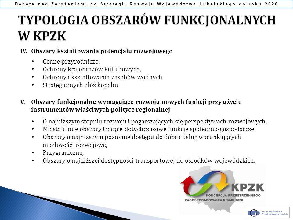 TYPOLOGIA OBSZARÓW FUNKCJONALNYCH W KPZK
