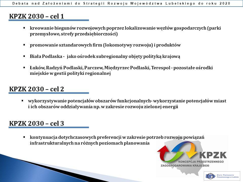 KPZK 2030 – cel 1 KPZK 2030 – cel 2 KPZK 2030 – cel 3