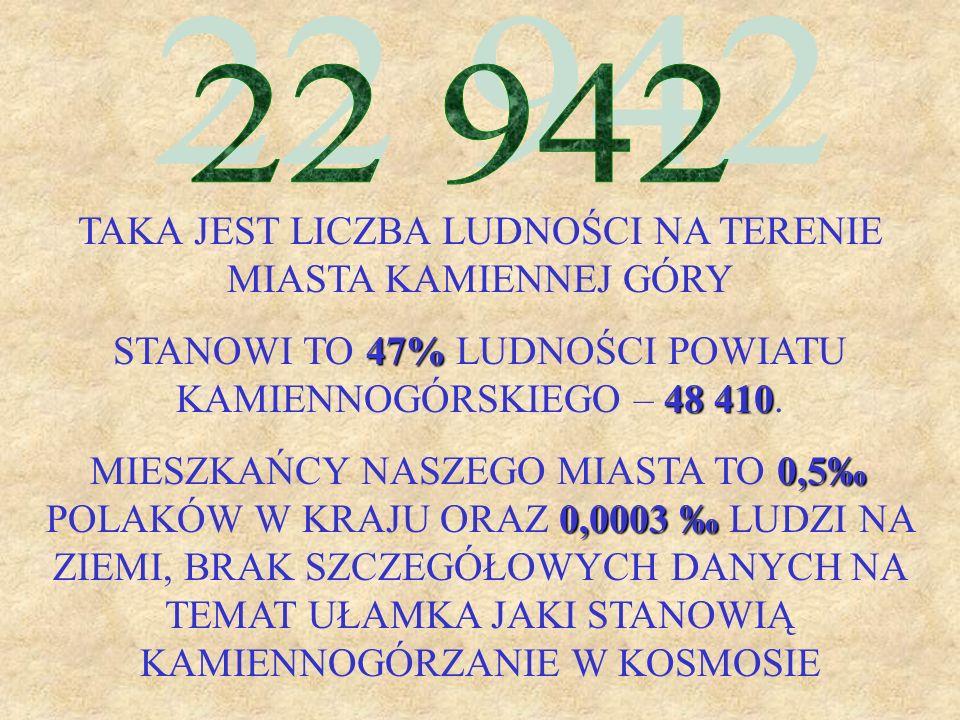 22 942 TAKA JEST LICZBA LUDNOŚCI NA TERENIE MIASTA KAMIENNEJ GÓRY