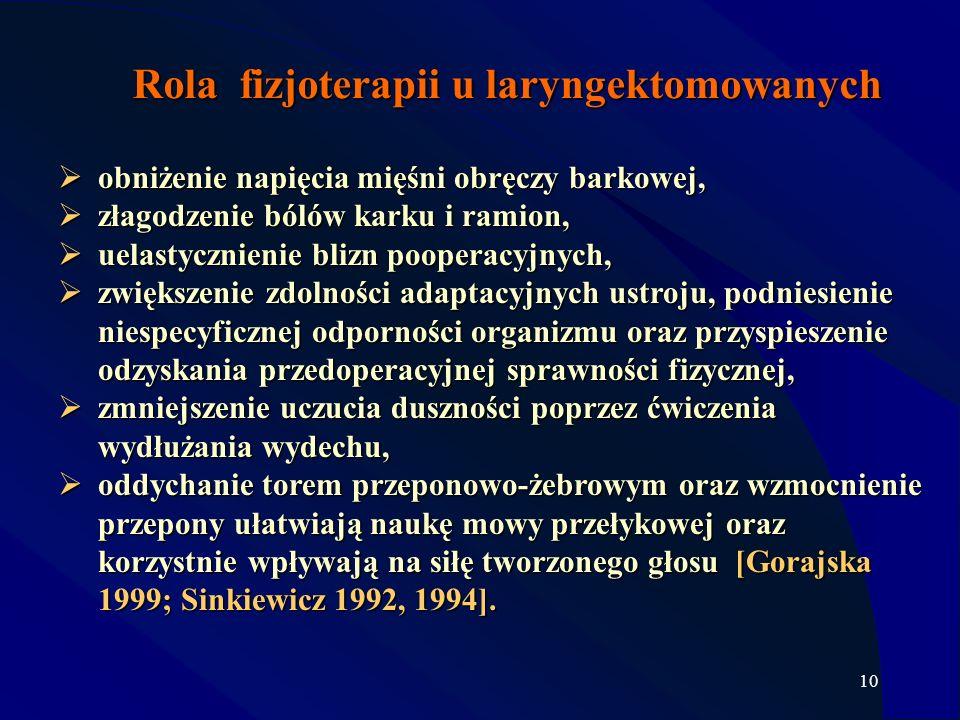 Rola fizjoterapii u laryngektomowanych