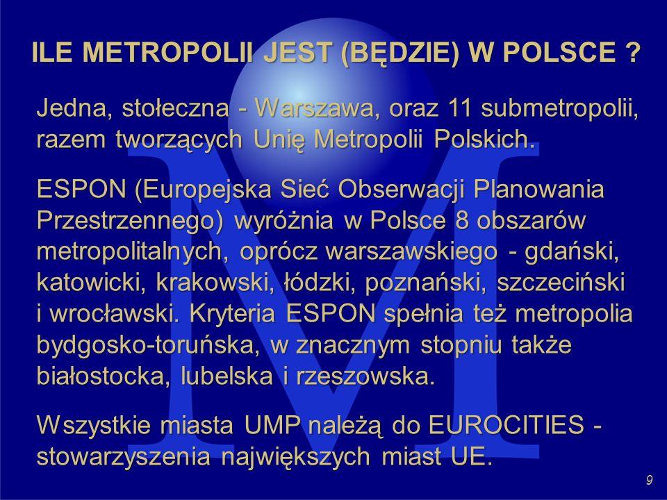 ILE METROPOLII JEST (BĘDZIE) W POLSCE