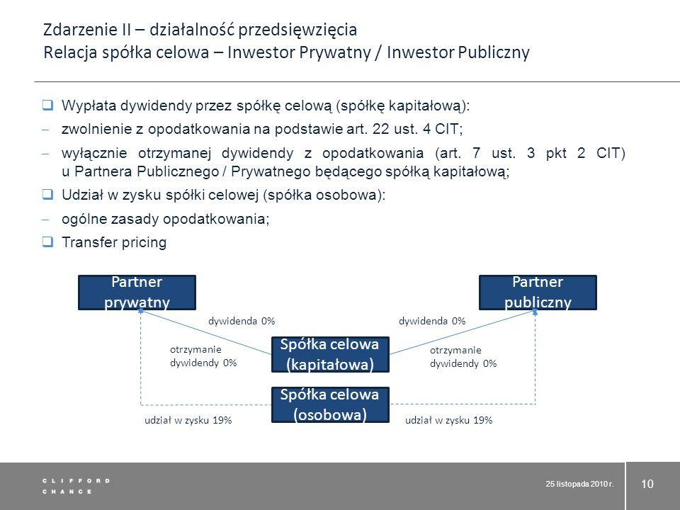 Zdarzenie II – działalność przedsięwzięcia Relacja spółka celowa – Inwestor Prywatny / Inwestor Publiczny