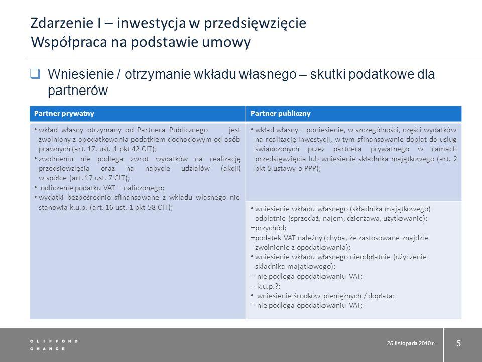 Zdarzenie I – inwestycja w przedsięwzięcie Współpraca na podstawie umowy