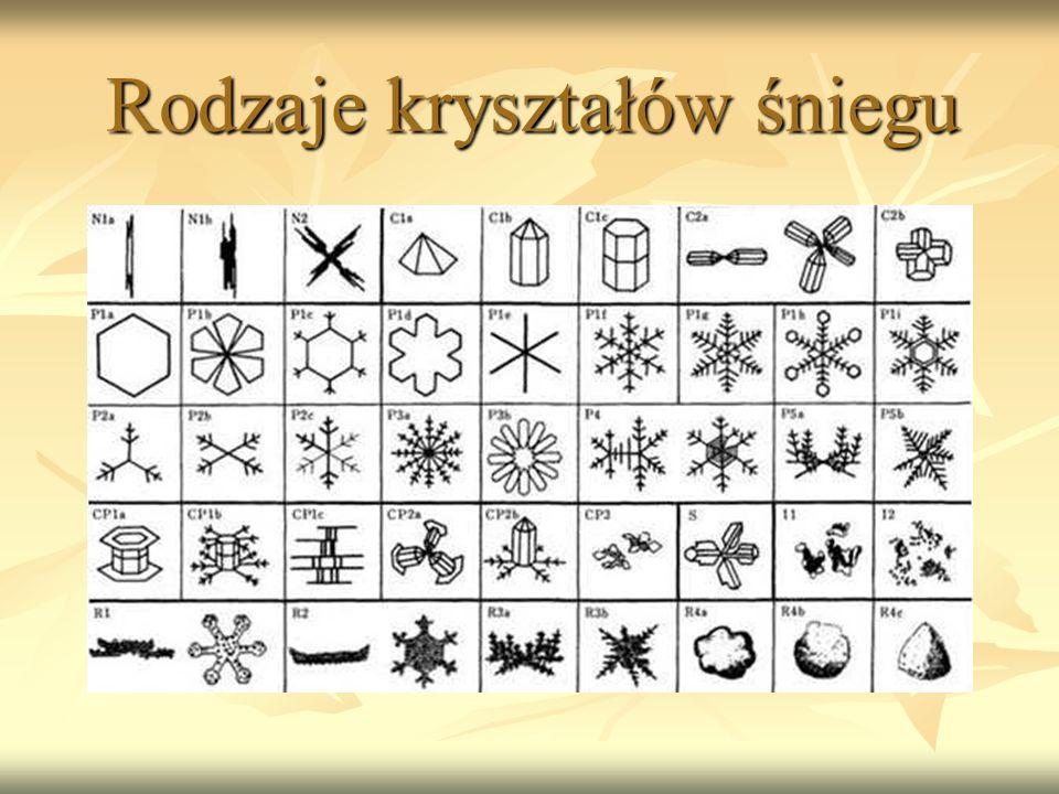 Rodzaje kryształów śniegu