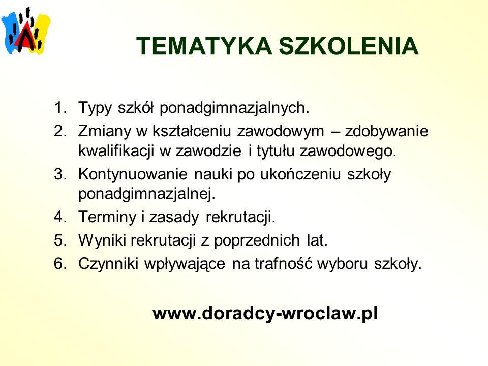 TEMATYKA SZKOLENIA www.doradcy-wroclaw.pl