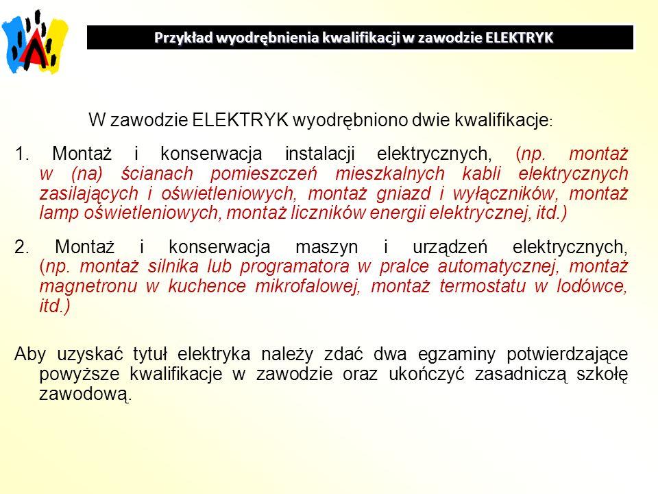 Przykład wyodrębnienia kwalifikacji w zawodzie ELEKTRYK