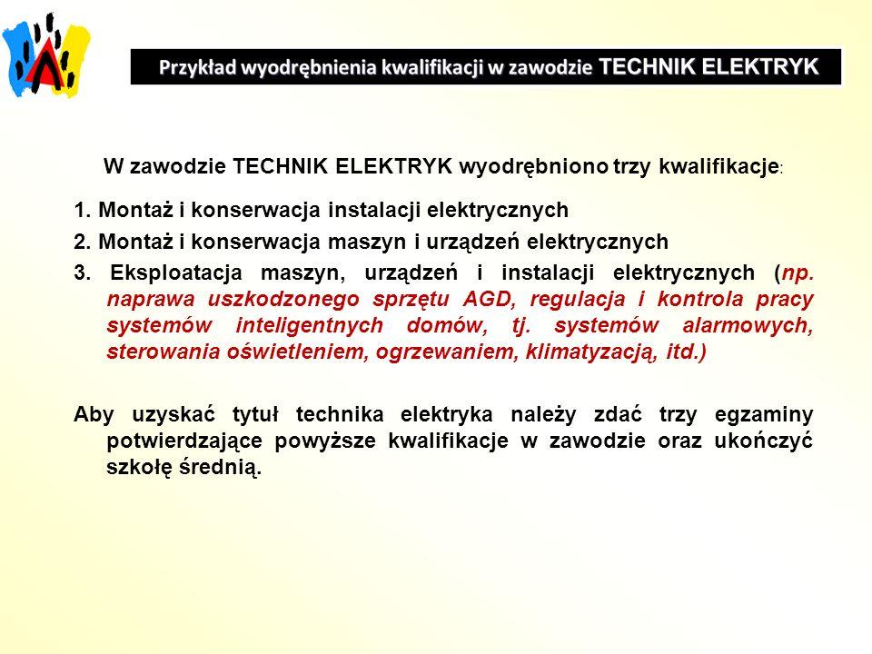 W zawodzie TECHNIK ELEKTRYK wyodrębniono trzy kwalifikacje: