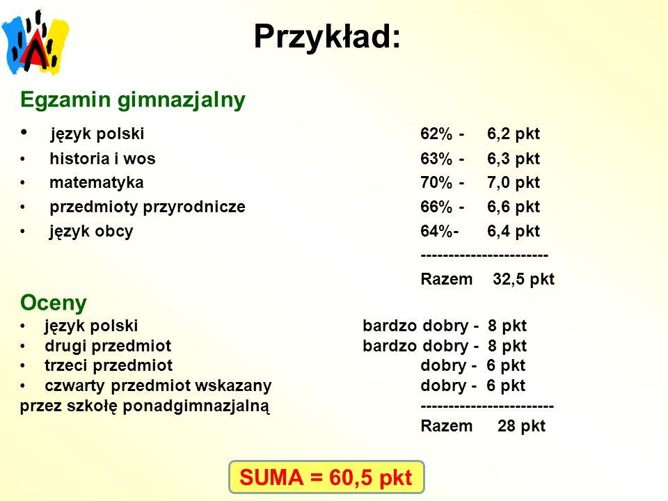Przykład: Egzamin gimnazjalny język polski 62% - 6,2 pkt Oceny