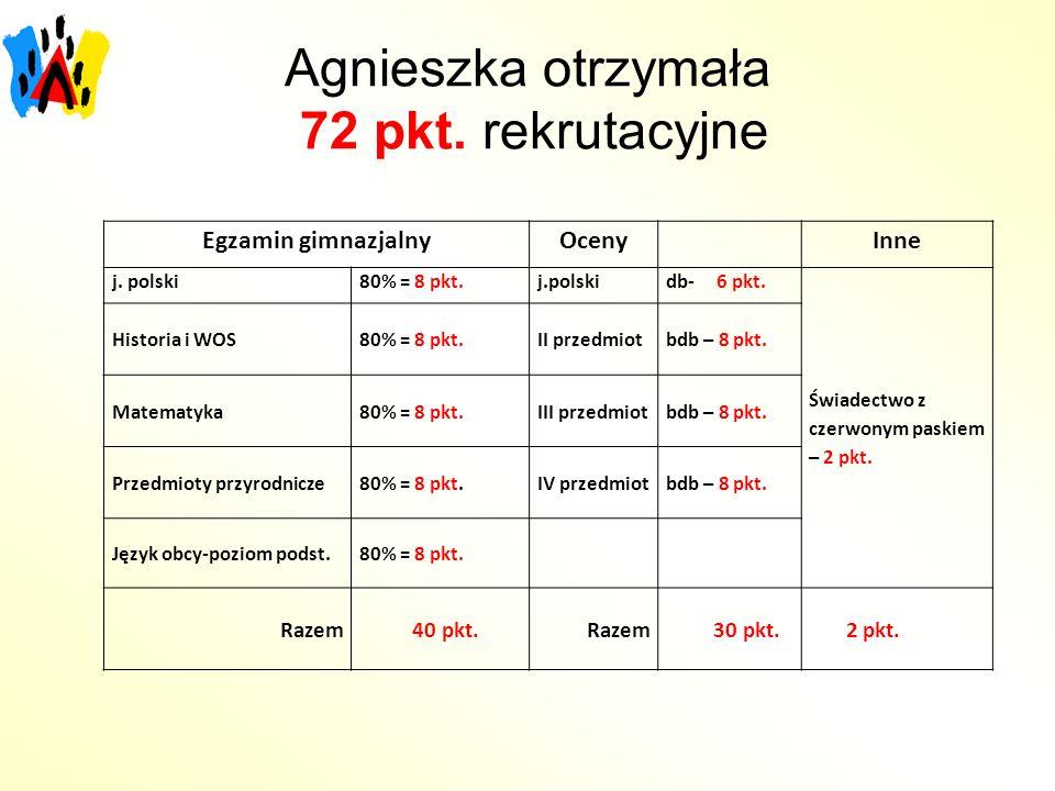 Agnieszka otrzymała 72 pkt. rekrutacyjne