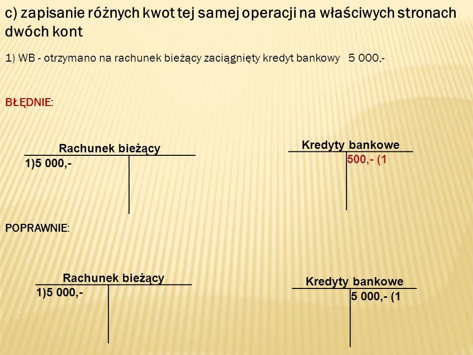 c) zapisanie różnych kwot tej samej operacji na właściwych stronach dwóch kont