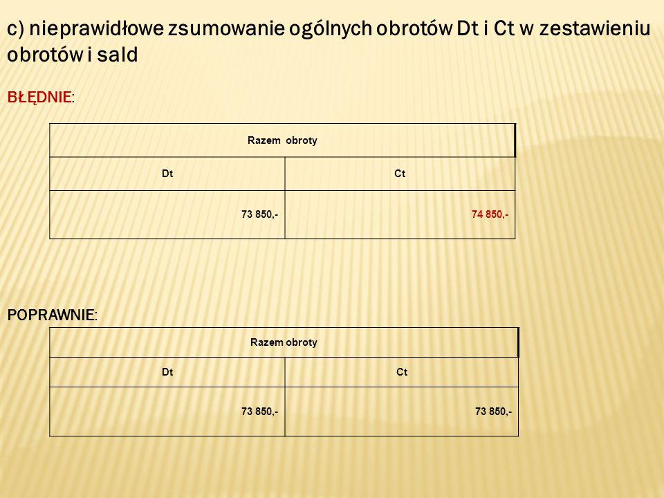 c) nieprawidłowe zsumowanie ogólnych obrotów Dt i Ct w zestawieniu obrotów i sald