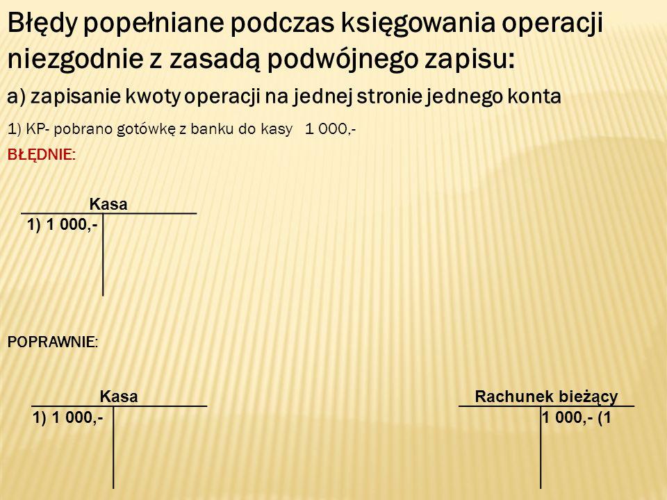 Błędy popełniane podczas księgowania operacji niezgodnie z zasadą podwójnego zapisu: