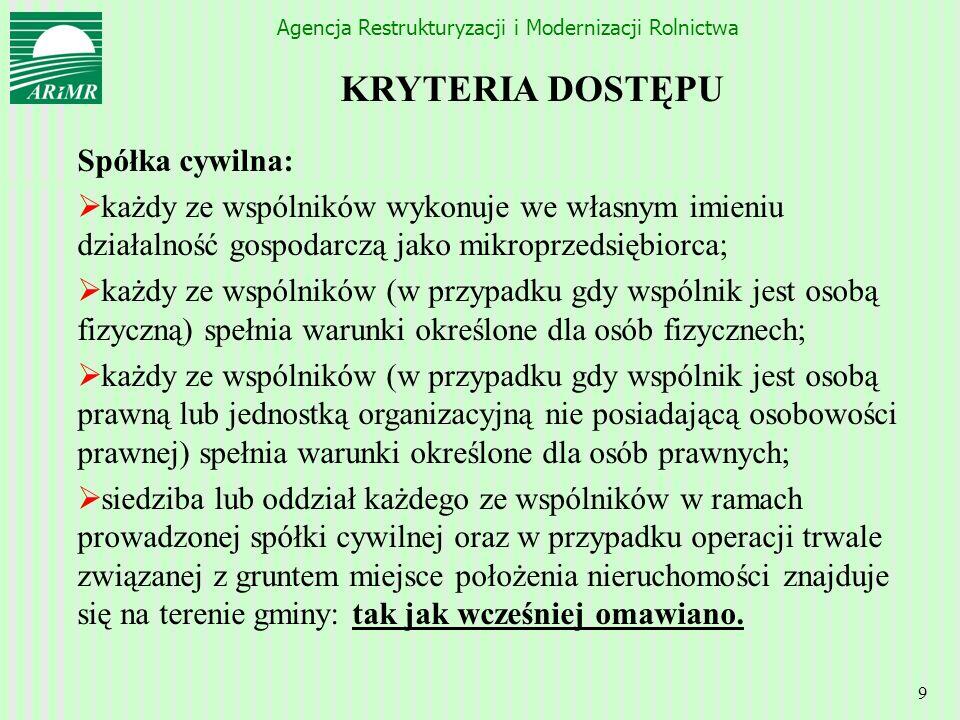 KRYTERIA DOSTĘPU Spółka cywilna: