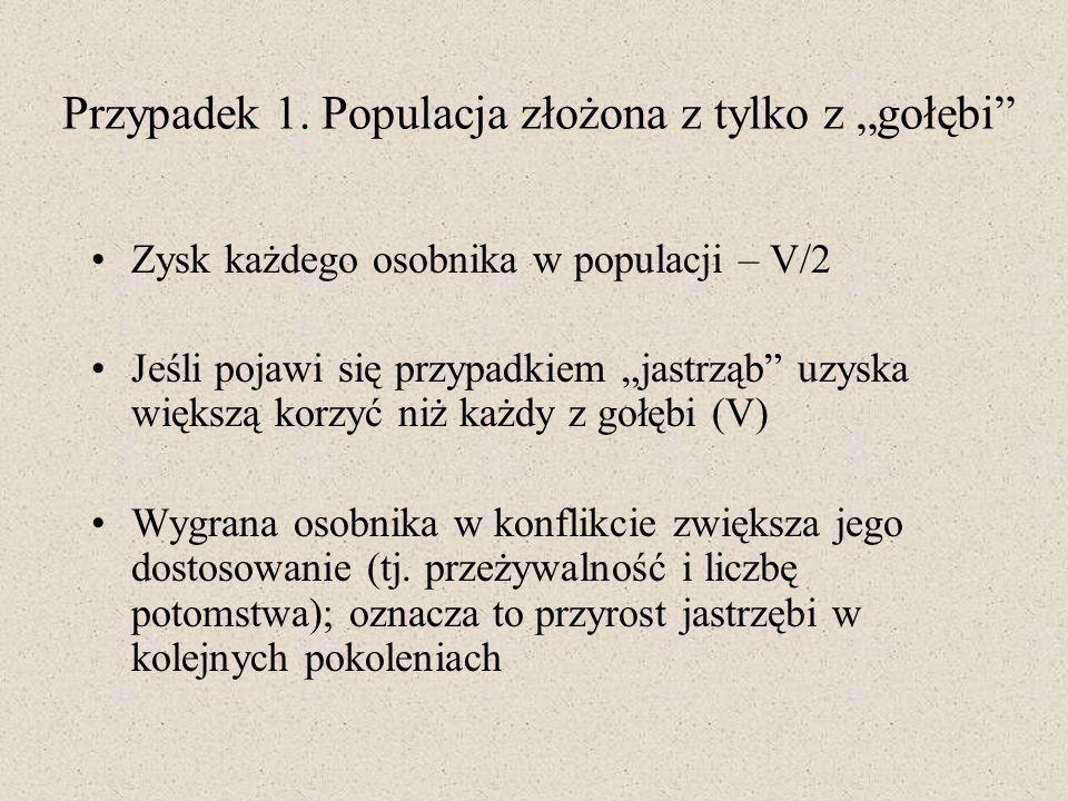 """Przypadek 1. Populacja złożona z tylko z """"gołębi"""