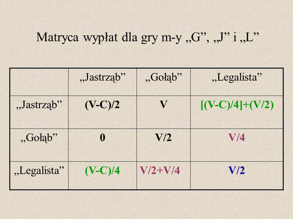 """Matryca wypłat dla gry m-y """"G , """"J i """"L"""