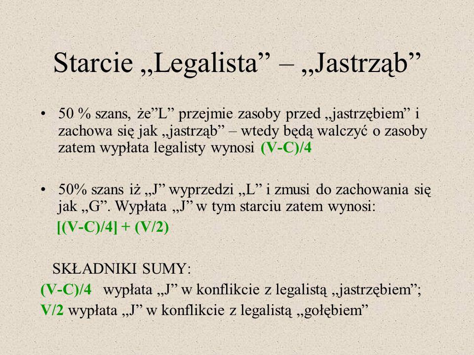 "Starcie ""Legalista – ""Jastrząb"