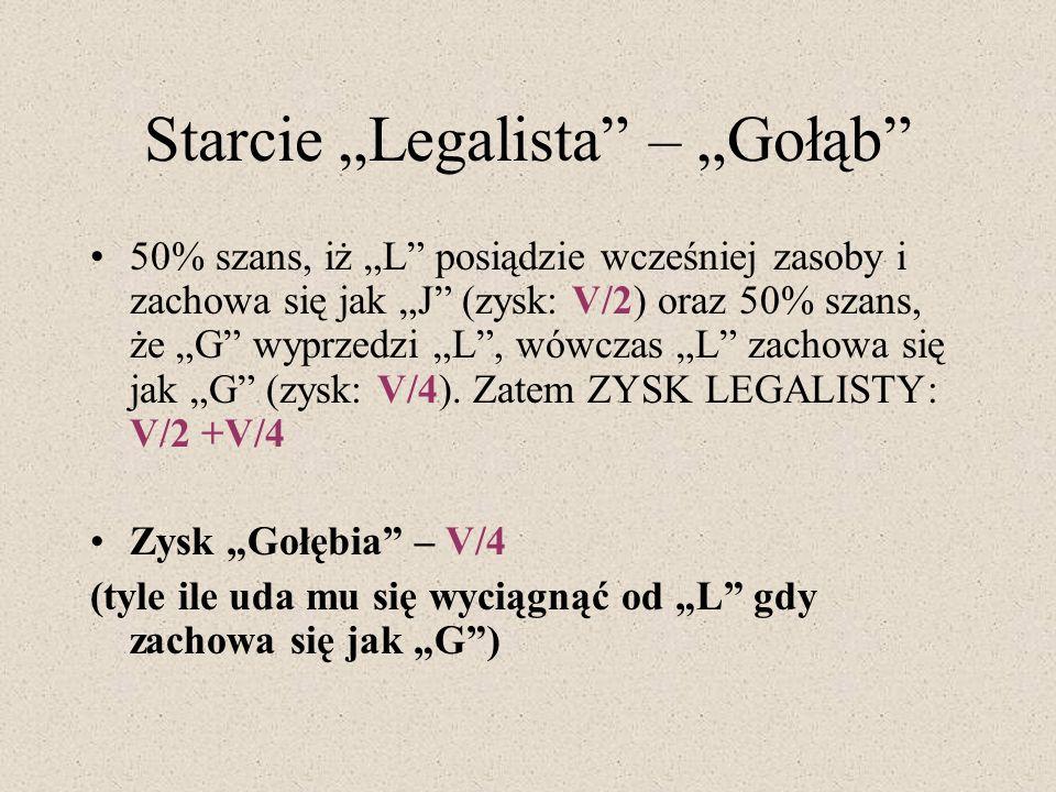 """Starcie """"Legalista – """"Gołąb"""