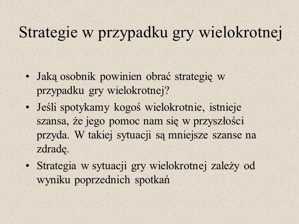 Strategie w przypadku gry wielokrotnej