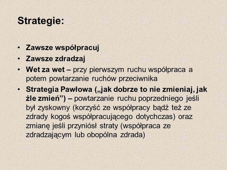 Strategie: Zawsze współpracuj Zawsze zdradzaj