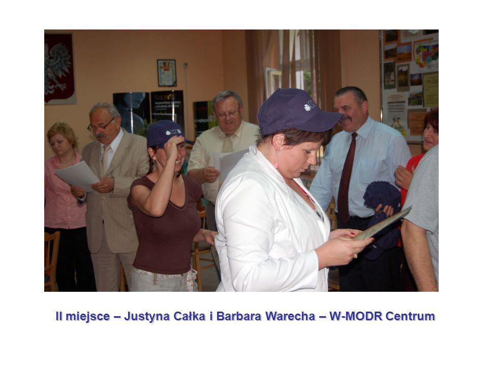 II miejsce – Justyna Całka i Barbara Warecha – W-MODR Centrum