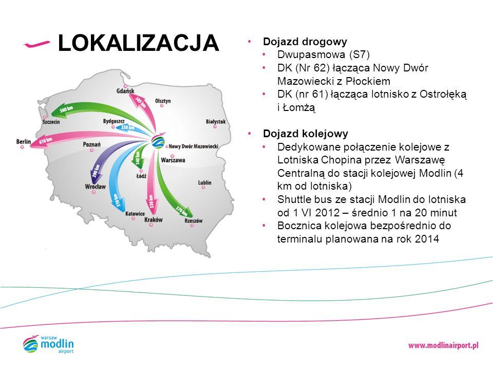 LOKALIZACJA Dojazd drogowy Dwupasmowa (S7)