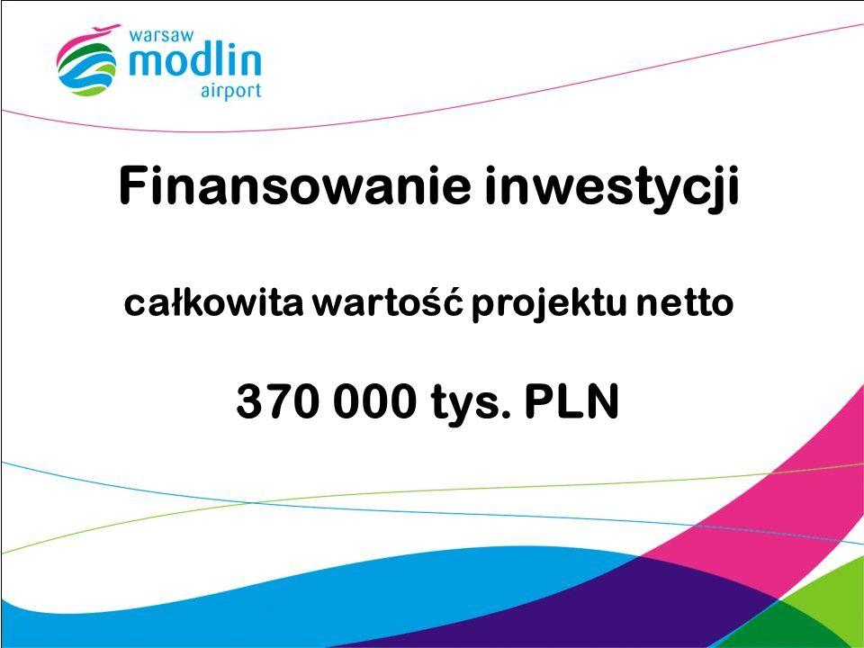 Finansowanie inwestycji całkowita wartość projektu netto 370 000 tys