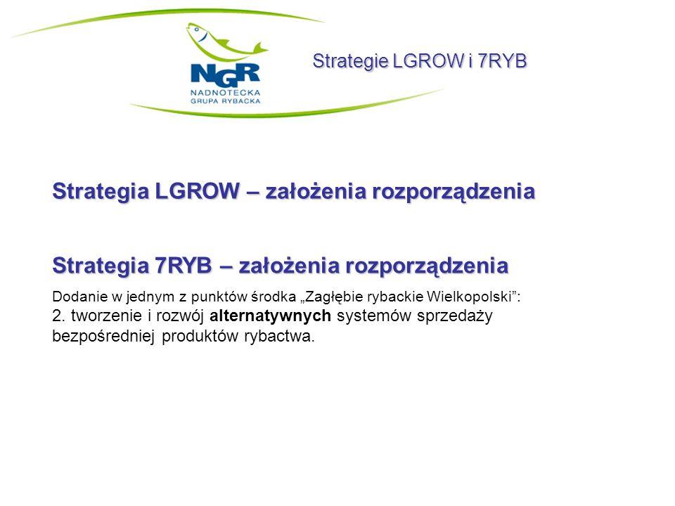 Strategia LGROW – założenia rozporządzenia