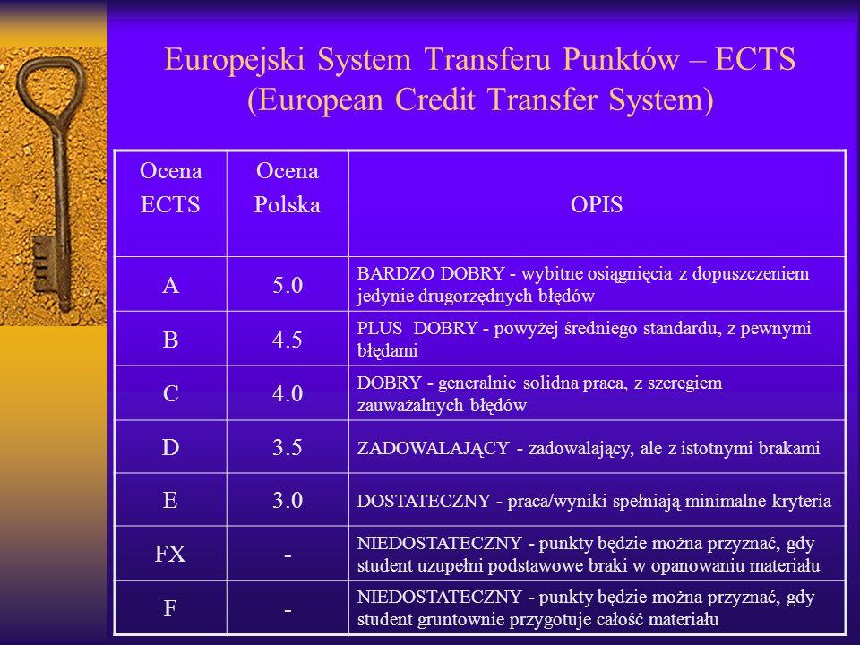 Europejski System Transferu Punktów – ECTS (European Credit Transfer System)