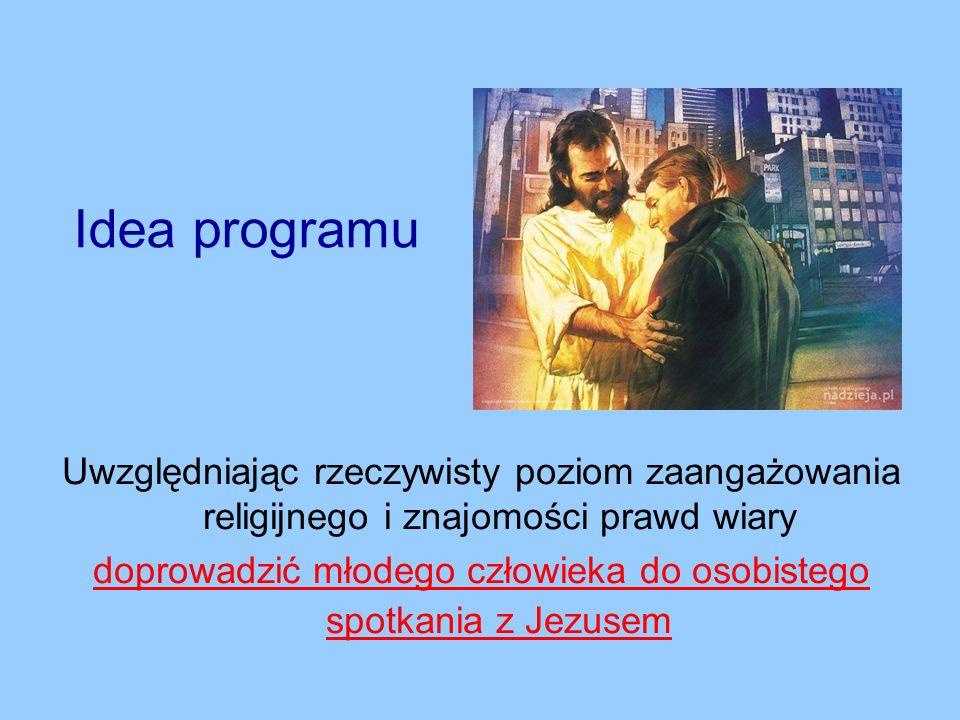 doprowadzić młodego człowieka do osobistego spotkania z Jezusem