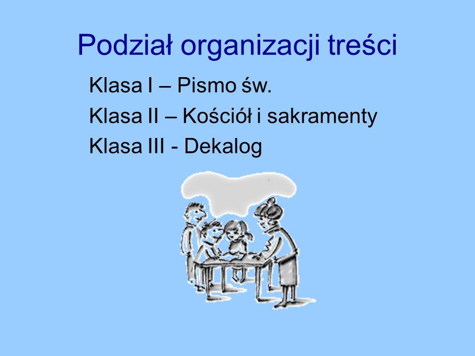 Podział organizacji treści