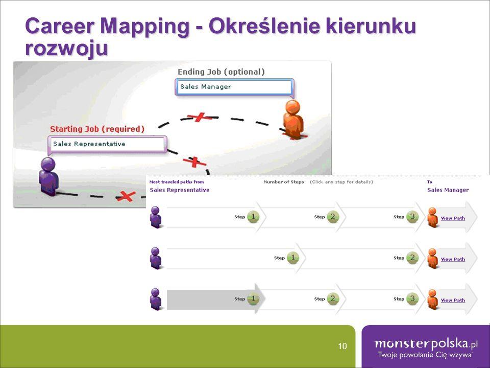 Career Mapping - Określenie kierunku rozwoju