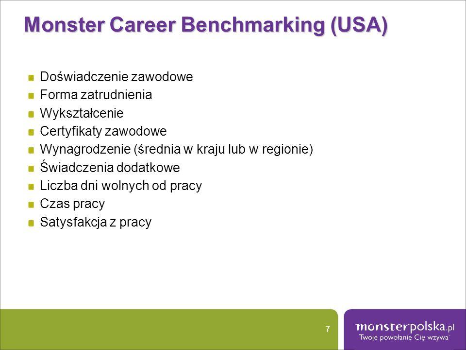 Monster Career Benchmarking (USA)