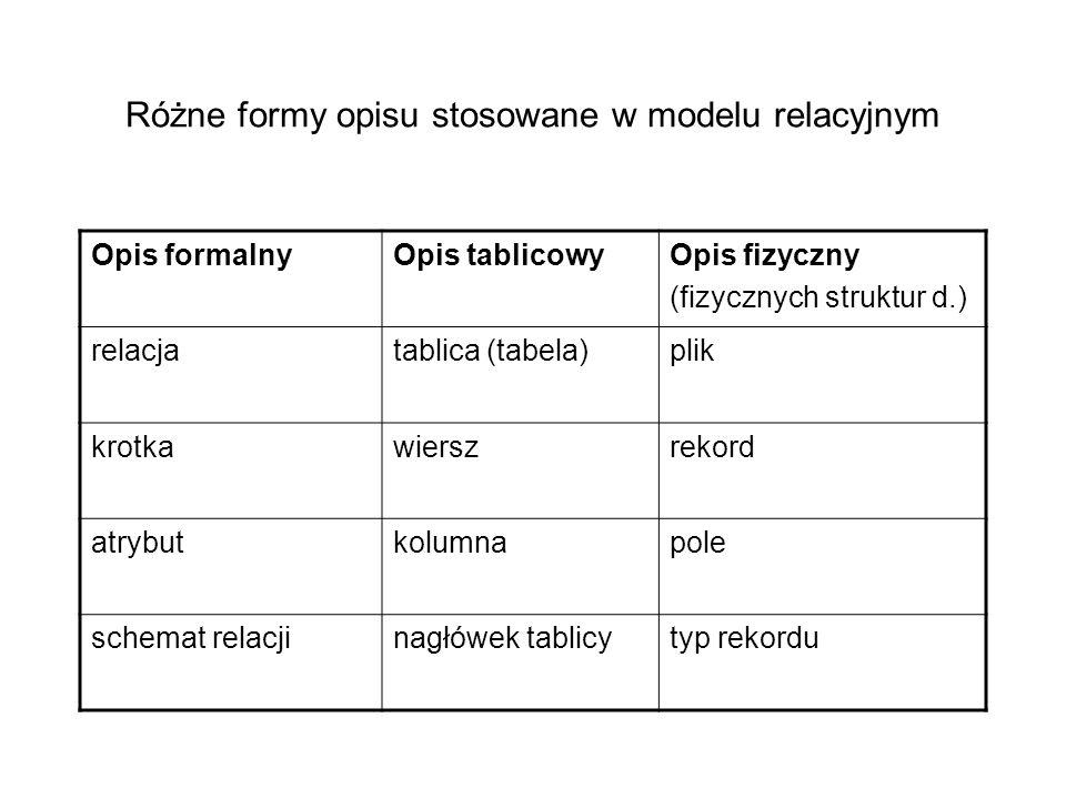 Różne formy opisu stosowane w modelu relacyjnym