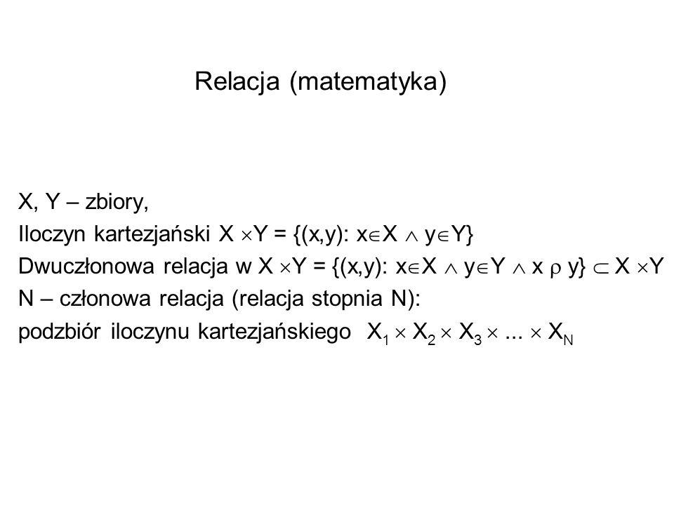 Relacja (matematyka) X, Y – zbiory,