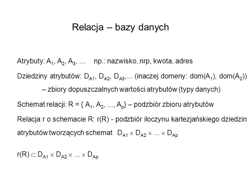 Relacja – bazy danych Atrybuty: A1, A2, A3, … np.: nazwisko, nrp, kwota, adres.
