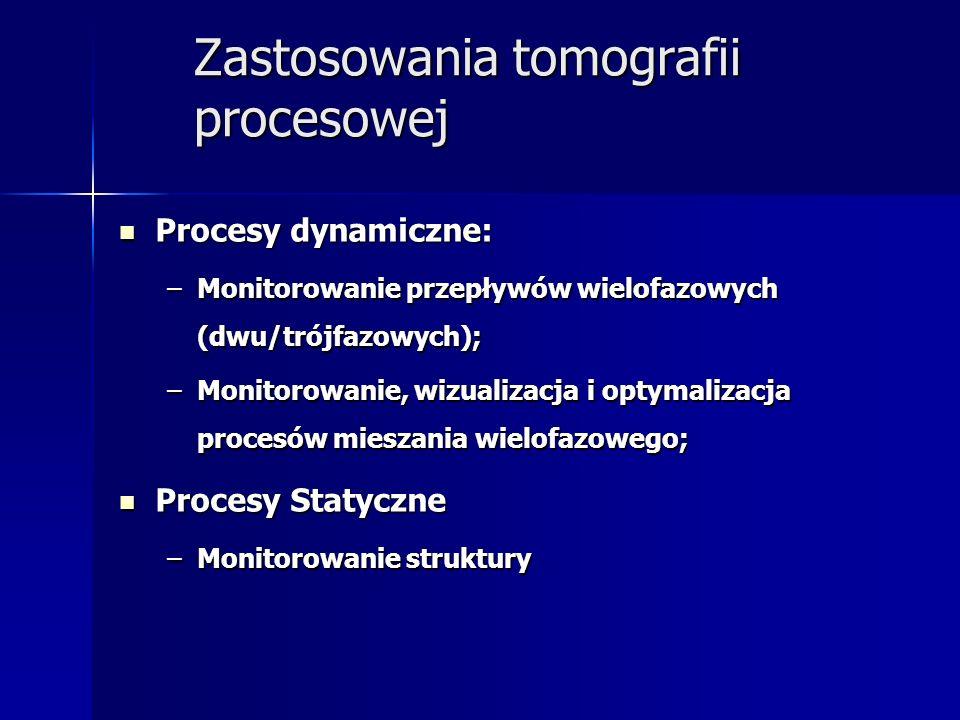 Zastosowania tomografii procesowej