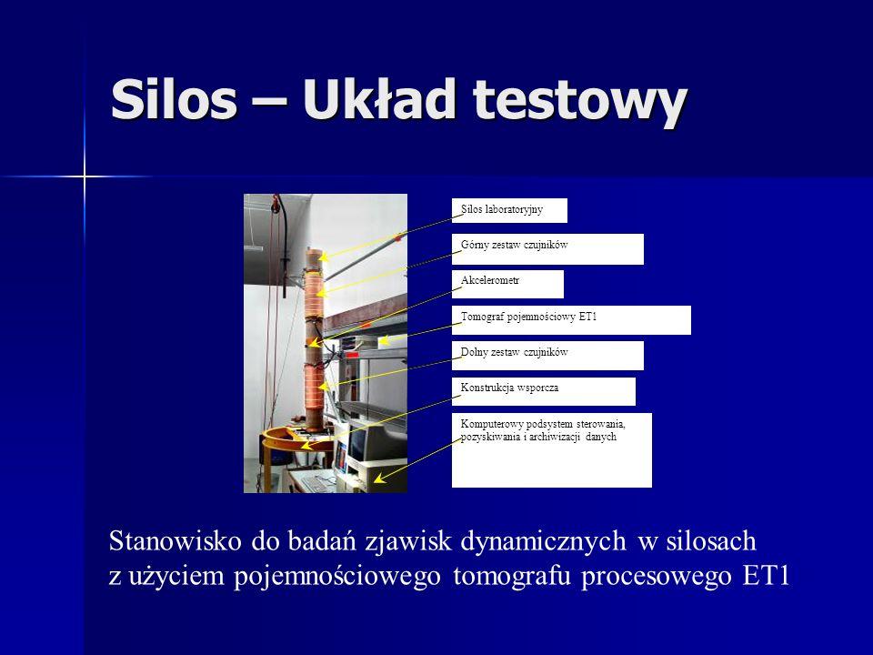 Silos – Układ testowy Silos laboratoryjny. Górny zestaw czujników. Dolny zestaw czujników. Tomograf pojemnościowy ET1.