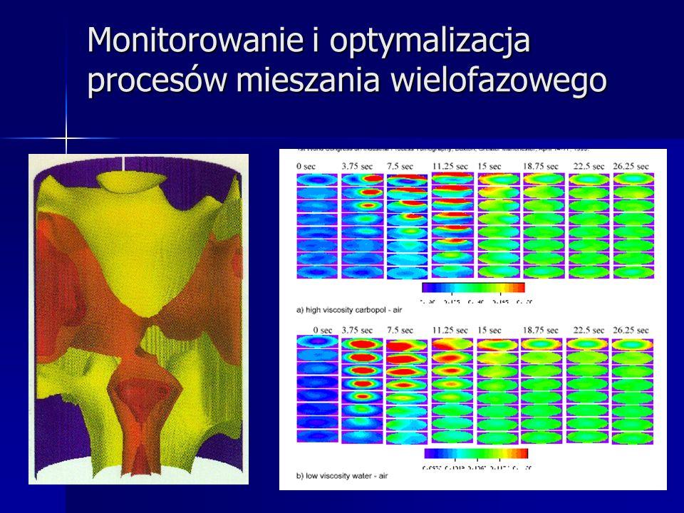 Monitorowanie i optymalizacja procesów mieszania wielofazowego