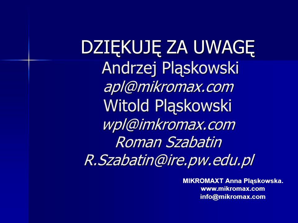 MIKROMAXT Anna Pląskowska.