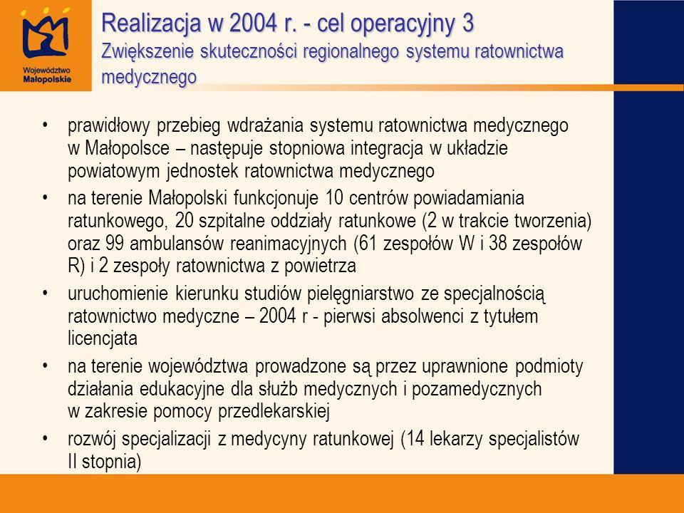 Realizacja w 2004 r. - cel operacyjny 3 Zwiększenie skuteczności regionalnego systemu ratownictwa medycznego
